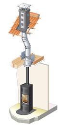 le système Tradinov des cheminée POUJOULAT